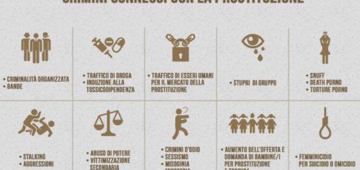 nonstate-torture-infografica-SMALL